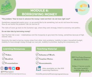 PFP_MODULES_POST_MODULE 6 BORROWING MONEY