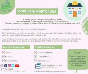 PFP_MODULES_POST_MORTGAGES